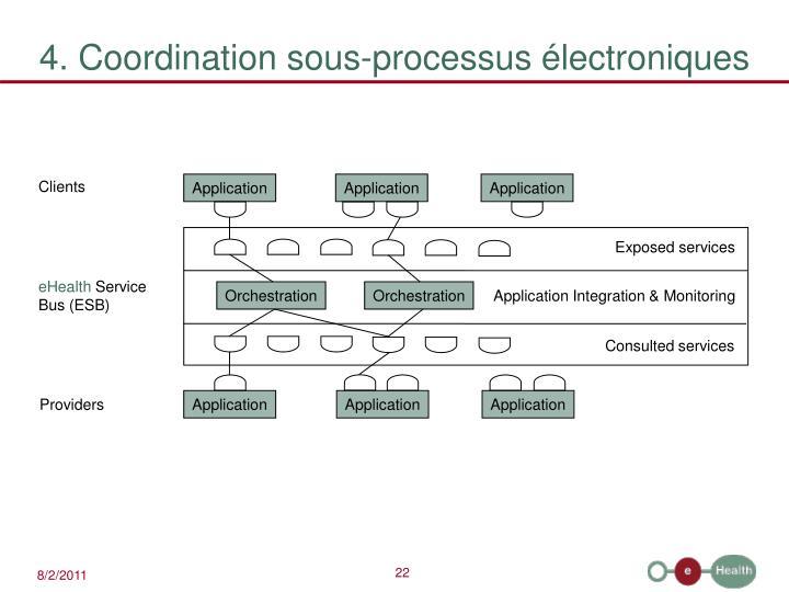 4. Coordination sous-processus électroniques