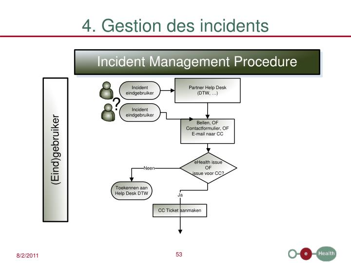 4. Gestion des incidents
