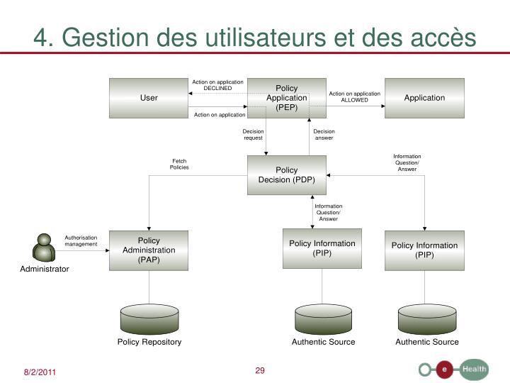 4. Gestion des utilisateurs et des accès