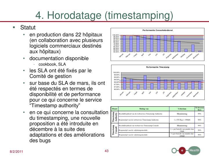 4. Horodatage (timestamping)