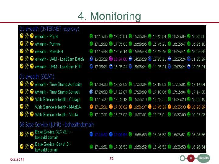 4. Monitoring