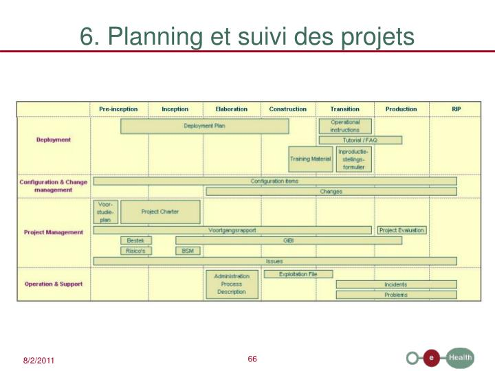 6. Planning et suivi des projets