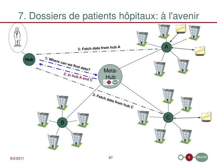 7. Dossiers de patients hôpitaux: à l'avenir