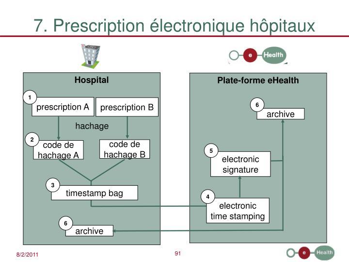 7. Prescription électronique hôpitaux