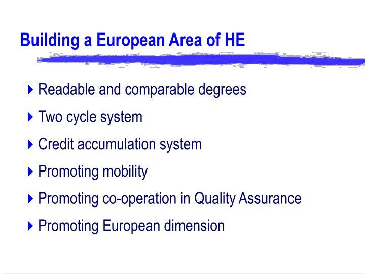 Building a European Area of HE