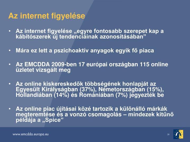 Az internet figyelse