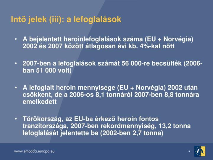 Int jelek (iii):