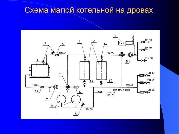 Схема малой котельной на дровах