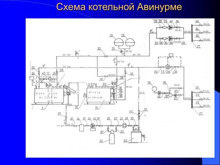 Схема котельной Авинурме