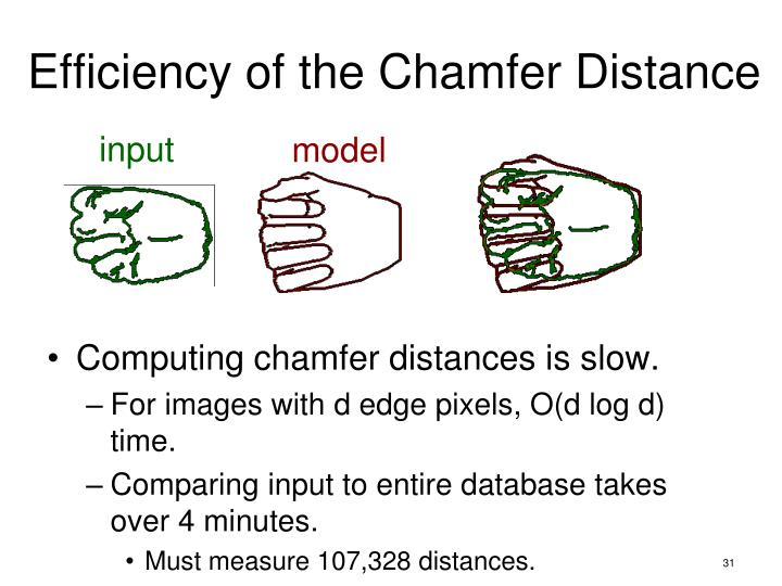 Efficiency of the Chamfer Distance