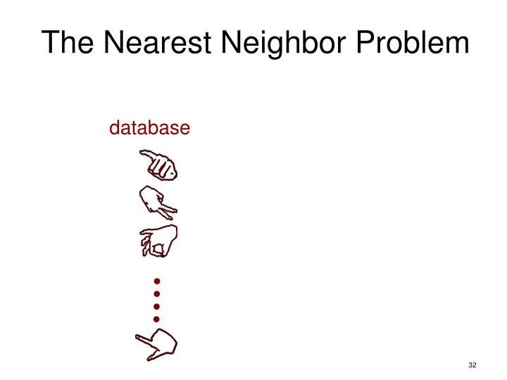 The Nearest Neighbor Problem
