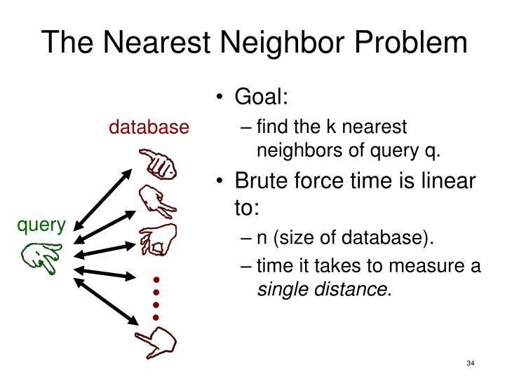 The Nearest Neighbor Problem