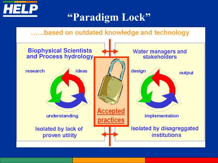 """""""Paradigm Lock"""""""