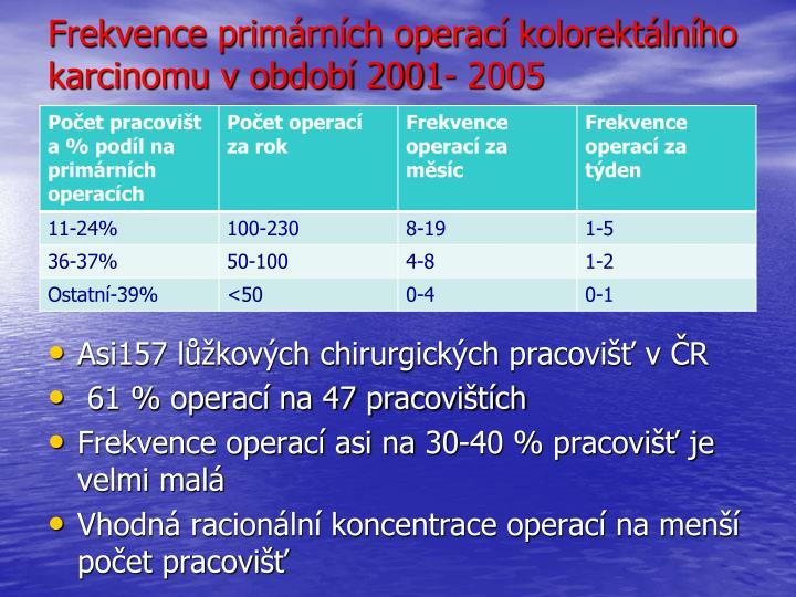 Frekvence primárních operací kolorektálního karcinomu v období 2001- 2005