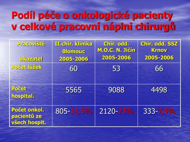 Podíl péče o onkologické pacienty v celkové pracovní náplni chirurgů