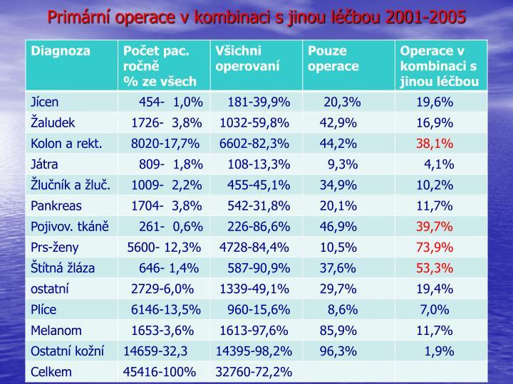 Primární operace v kombinaci s jinou léčbou 2001-2005