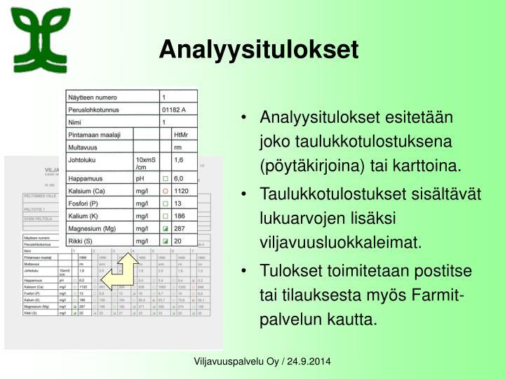 Analyysitulokset