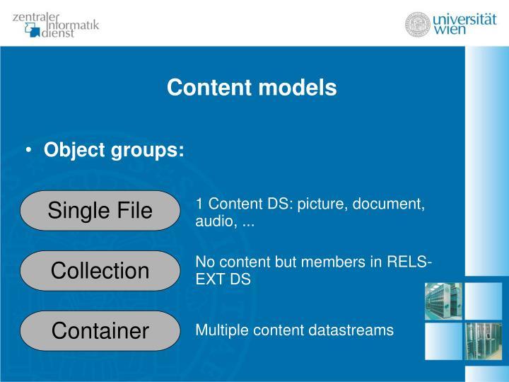 Content models