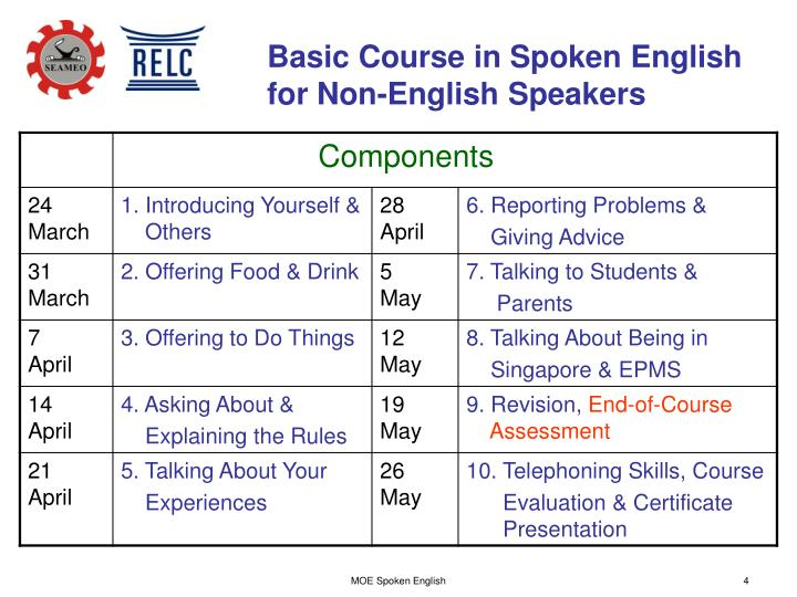 Basic Course in Spoken English