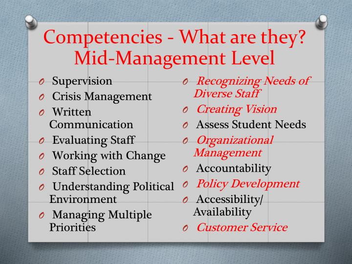 Competencies - What are they?