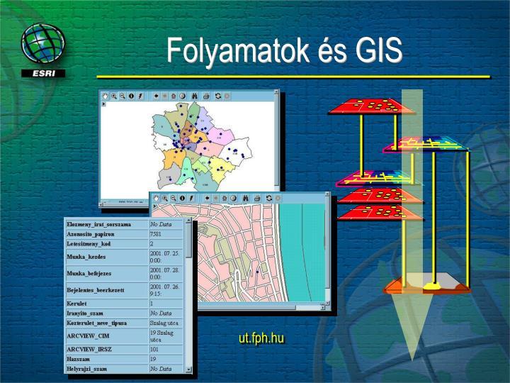 Folyamatok és GIS