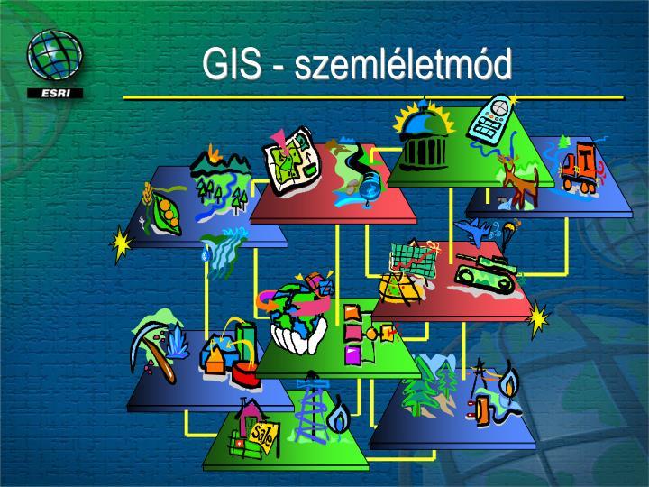 GIS - szemléletmód