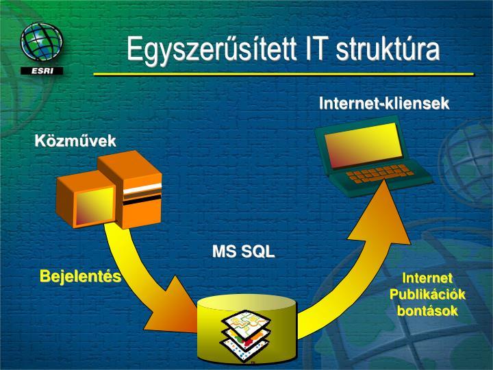Internet-kliensek