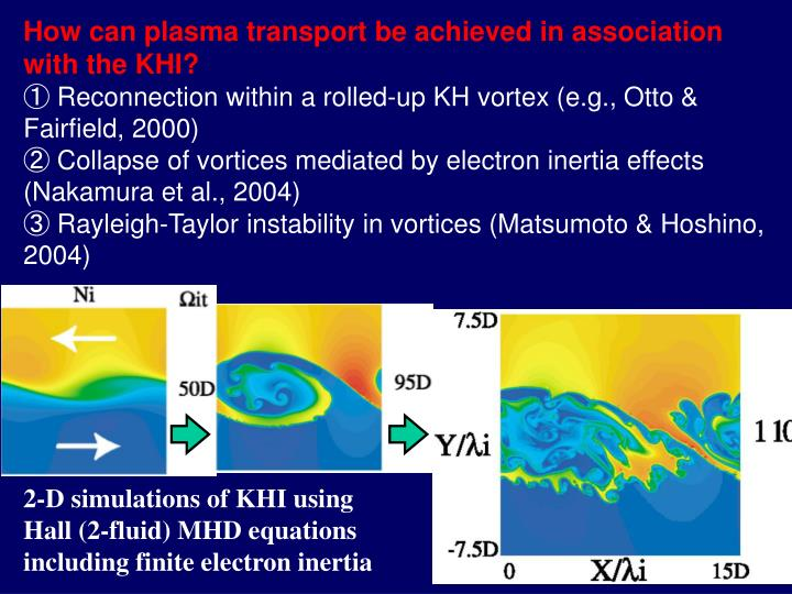 How can plasma transport be achieved in association with the KHI?