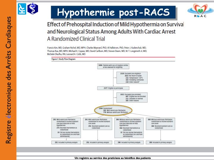 Hypothermie post-RACS