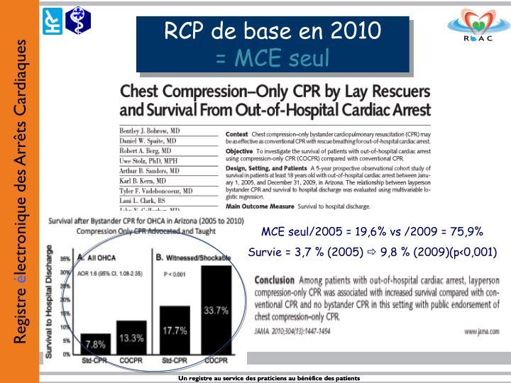RCP de base en 2010