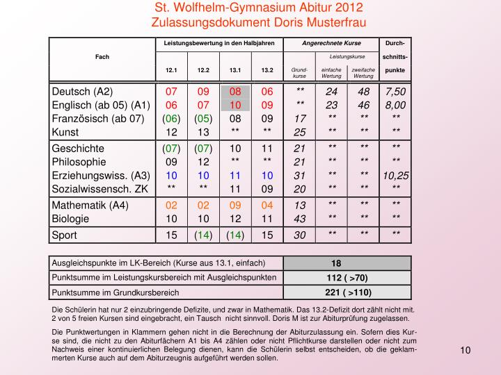St. Wolfhelm-Gymnasium Abitur 2012