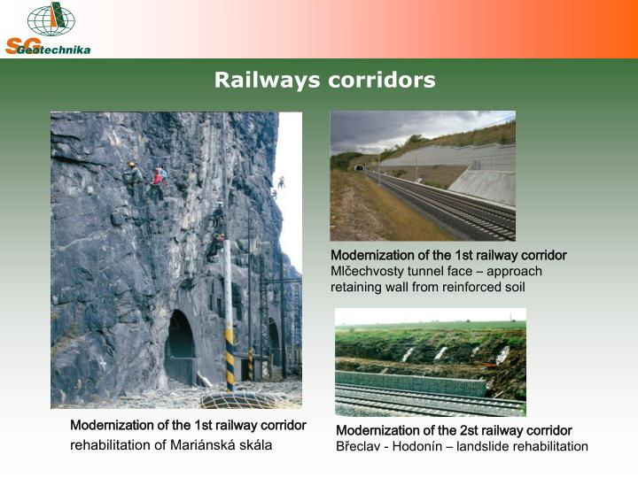 Railways corridors