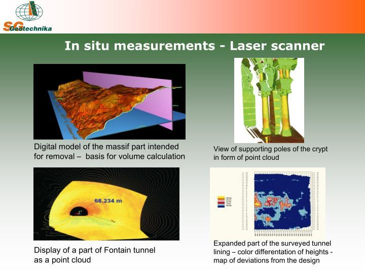 In situ measurements - Laser scanner