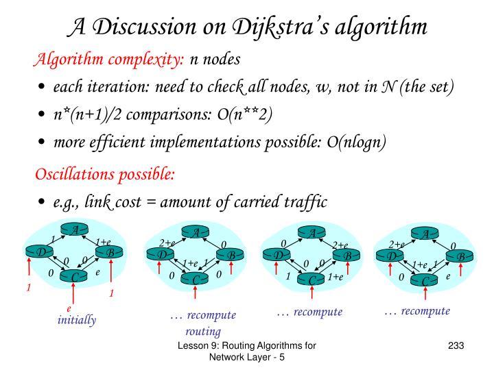 Algorithm complexity: