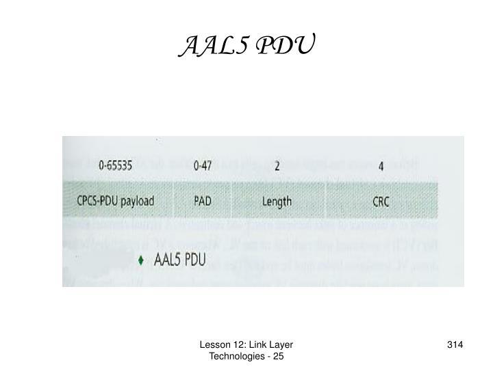 AAL5 PDU