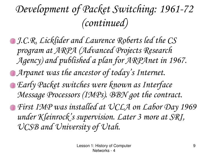 Development of Packet Switching: 1961-72