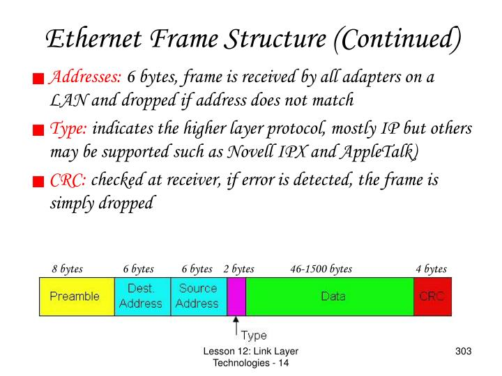 Ethernet Frame Structure (Continued)
