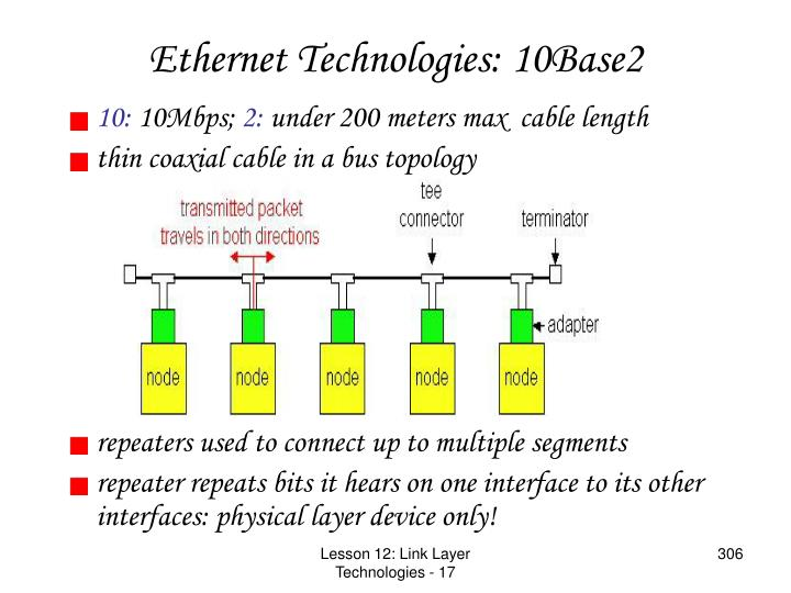 Ethernet Technologies: 10Base2