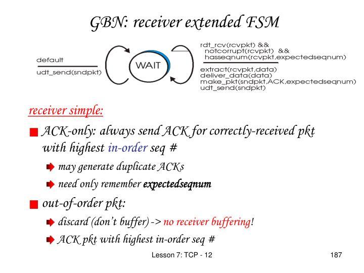 receiver simple:
