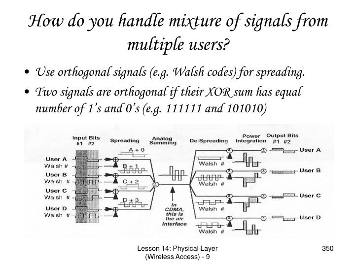 How do you handle mixture of signals from multiple users?