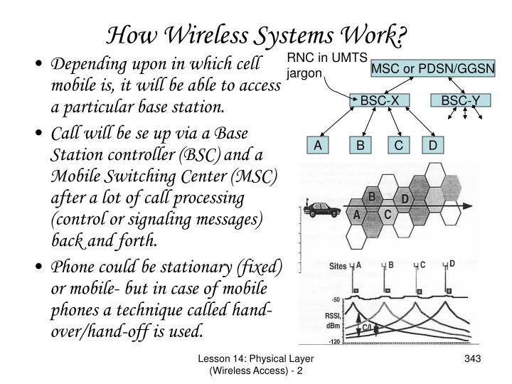 How Wireless Systems Work?