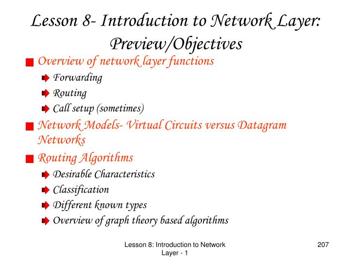 Overview of network layer functions