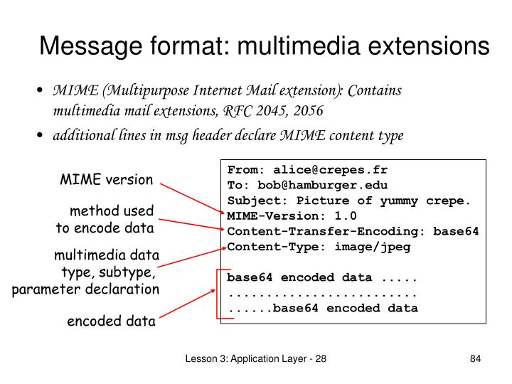 MIME (Multipurpose Internet Mail extension): Contains multimedia mail extensions, RFC 2045, 2056