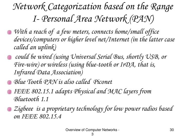 Network Categorization based on the Range