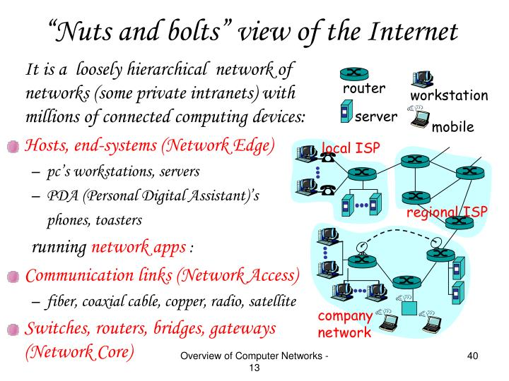 It is a  loosely hierarchical  network of networks (some private intranets) with millions of connected computing devices: