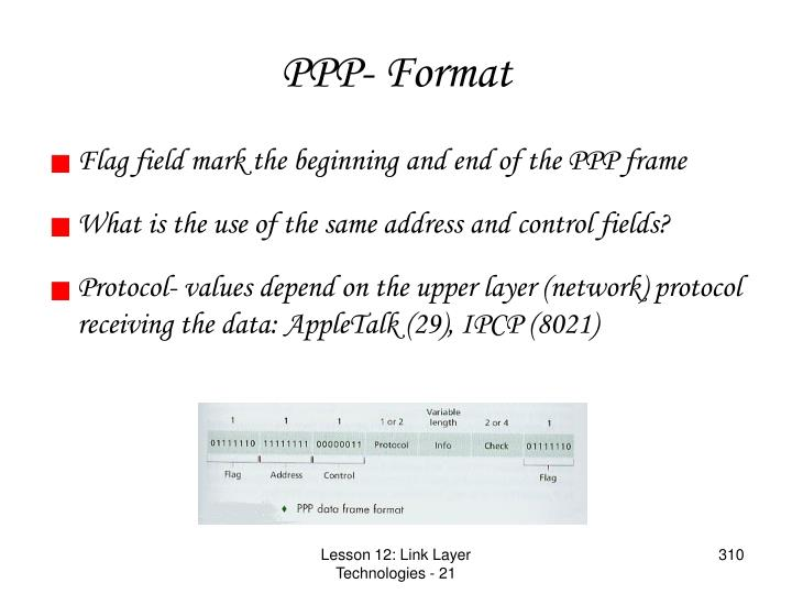 PPP- Format