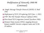 proliferation of networks 1980 90 continued