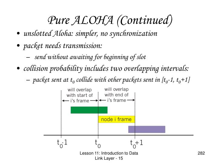 Pure ALOHA (Continued)