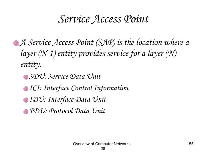 Service Access Point