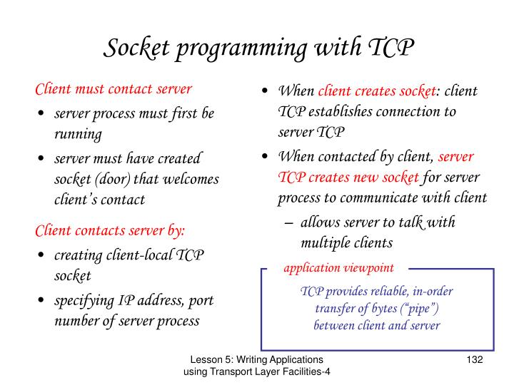 Client must contact server